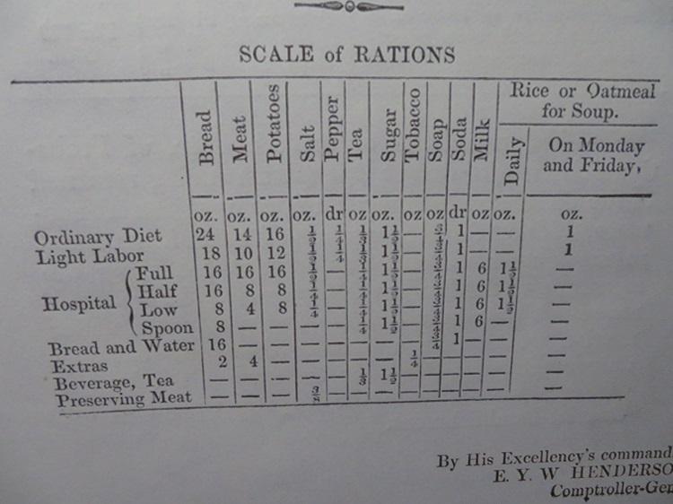 Convict Rations at Fremantle Prison